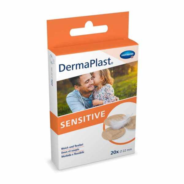 Sensitive Spots